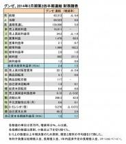 グンゼ、2014年3月期第2四半期連結 財務諸表