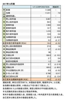V.F.CORPORATION、2017年12月期 財務数値一覧(表3)