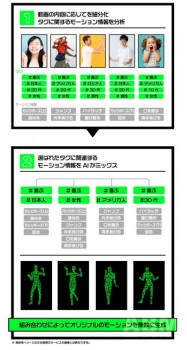 """""""身体の動き""""をデジタルデータ化するプラットフォーム 「MOTIONBANK PROJECT」ノーイメージ"""