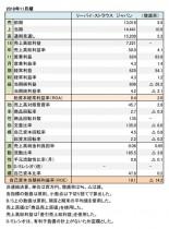 2018年11月期 財務数値一覧(表1)