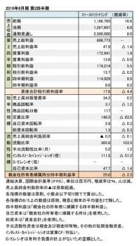 2019年8月期 第2四半期 財務数値一覧(表1)