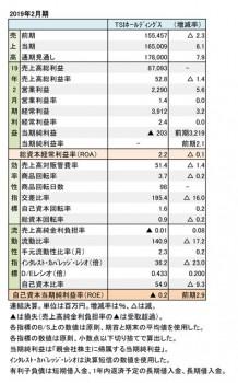 2019年2月期 財務数値一覧(表1)