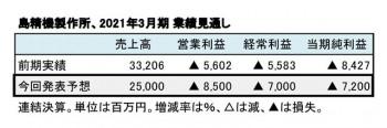 2021年3月期 通期業績見通し(表3)