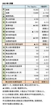 2021年1月期 財務数値一覧(表1)