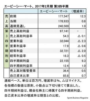 エービーシー・マート、2017年2月期 第3四半期 財務諸表(表1)