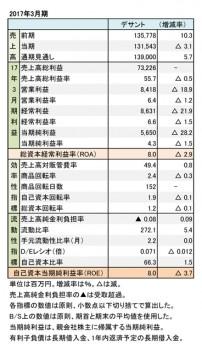 デサント、2017年3月期 財務諸表(表1)
