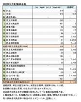 キャロウェイゴルフ、2017年12月期 第2四半期 財務諸表(表1)