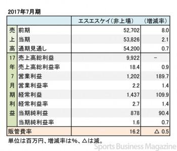エスエスケイ、2017年7月期 財務諸表(表1)