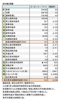 エービーシー・マート、2019年2月期 財務数値一覧(表1)