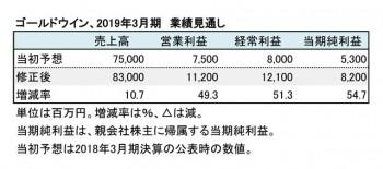 ゴールドウイン、2019年3月期 業績見通し(表3)