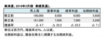 美津濃、2019年3月期 業績予想修正(表3)