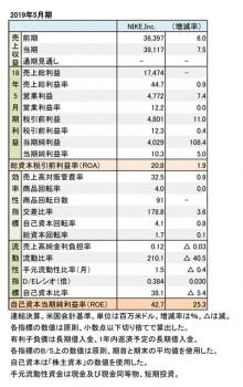 ナイキ社、2019年5月期 財務数値一覧(表1)