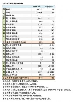 NIKE,Inc. 2020年5月期 第2四半期 財務数値一覧(表1)