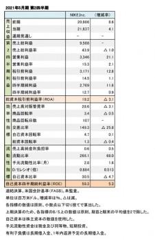 NIKE,Inc. 2021年5月期 第2四半期 財務数値一覧(表1)