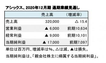 アシックス、2020年12月期 通期業績見通し(表1)