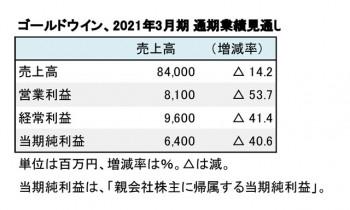 ゴールドウイン、2021年3月期 通期業績見通し(表1)