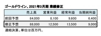 ゴールドウイン、2021年3月期 業績予想(表2)